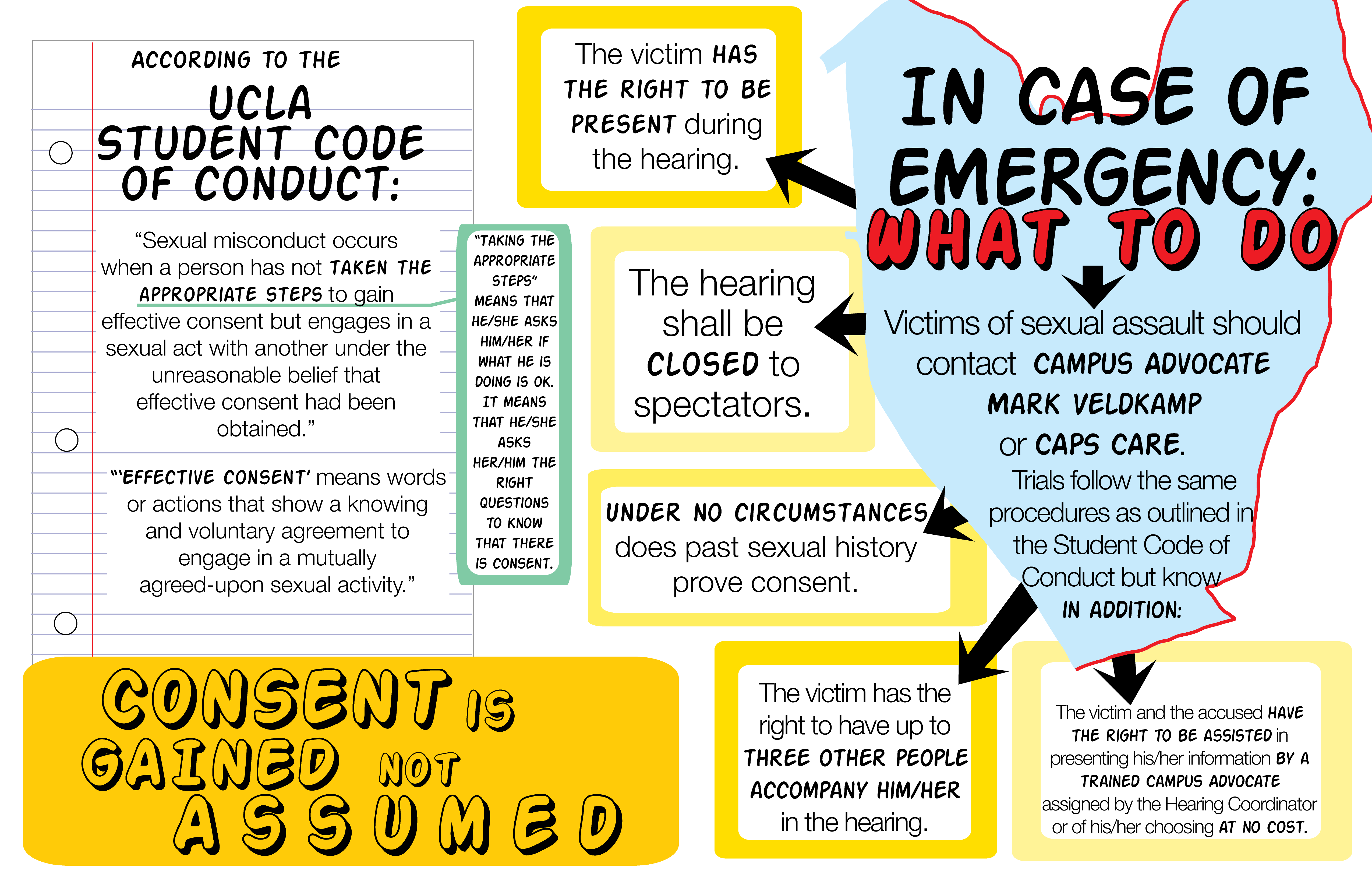 Photo of Sexual Assault: According to the UCLA Student Code of Conduct AND Steps to Take After an Assault