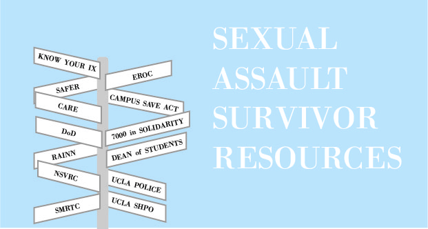 Photo of Sexual Assault Survivors: Know Your School's Resources