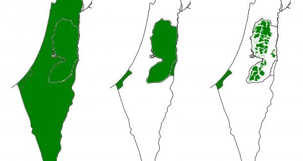 Palestine Primer